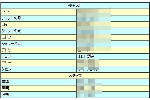上田麗奈中学